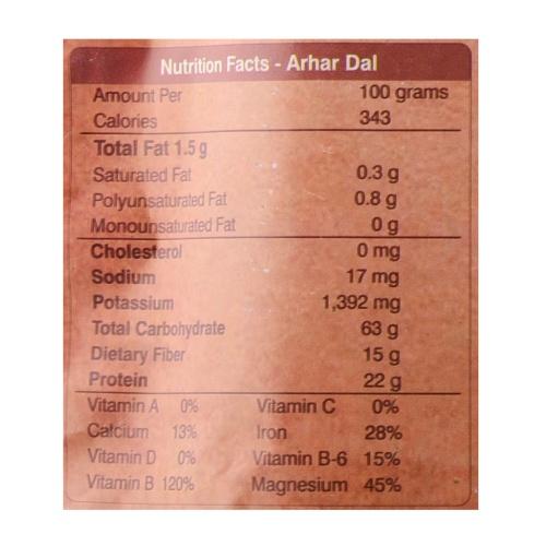 Arhar-Dal-Nutrition-3