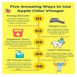 Benefits-of-Apple-Cider-Vinegar-4