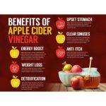 Benefits-of-organic-Apple-Cider-Vinegar
